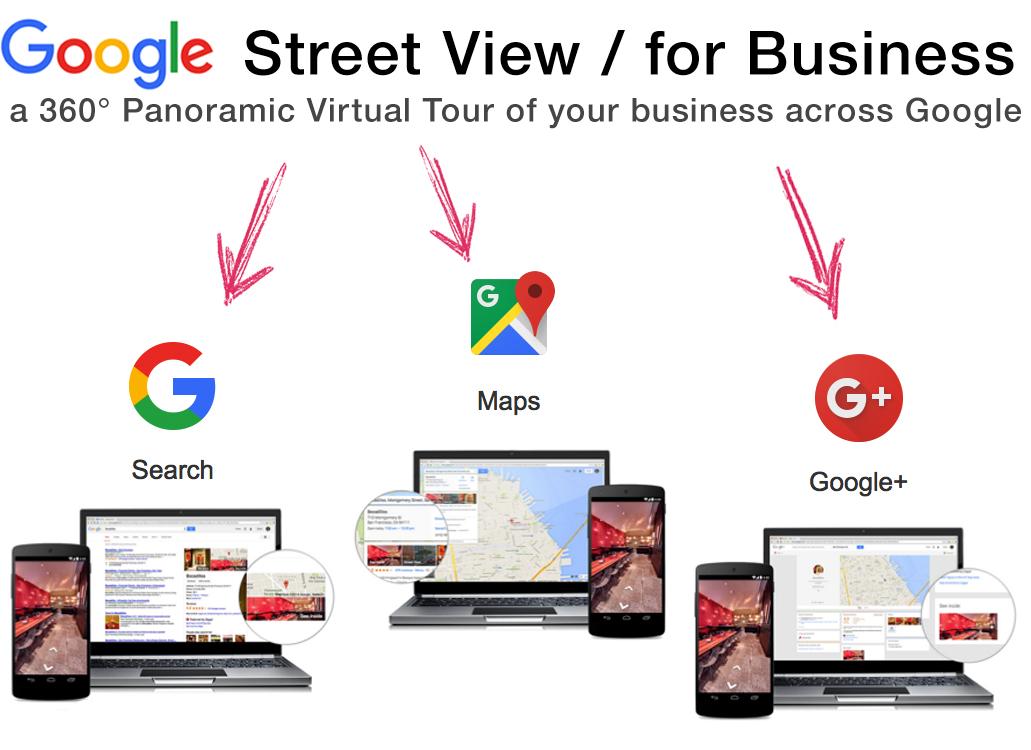 Google 360 Panoramas