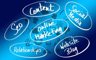 What is Online Marketing?